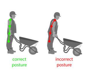 Wheelbarrow right posture